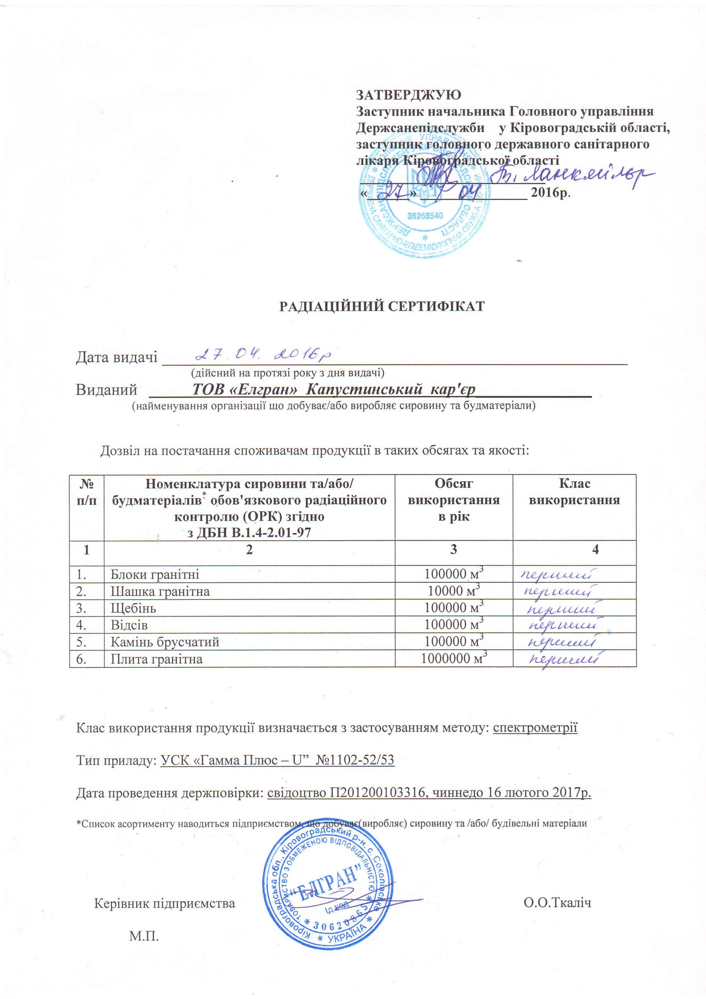 Капустинский карьер, сертификаты и разрешения